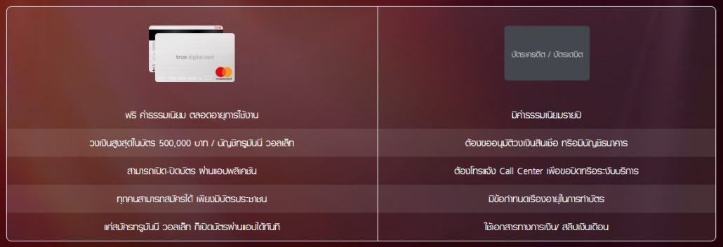 บัตร true digital card